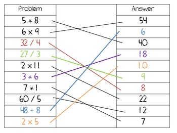 Multiplication and Division Matching Center