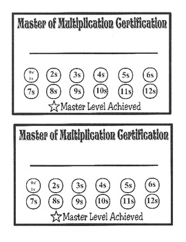 Multiplication and Division Lesson Unit - Introductory Unit