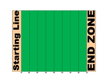 Multiplication and Division Math Football Game