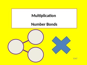 Multiplication and Division Number Bonds Introduction