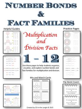 Multiplication Number Bonds 1-12