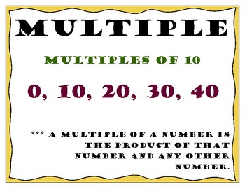 Multiplication and Division Patterns Vocabulary My Math 3rd Grade