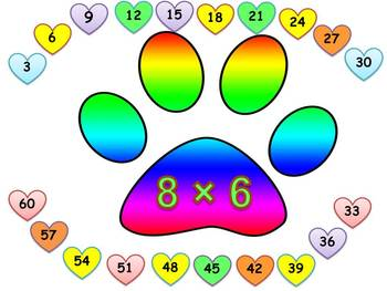 Multiplication and Division - PowerPoint presentation
