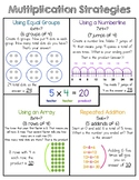 Multiplication and Division Strategies Anchor Chart