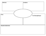 Multiplication and Division Strategies Note Sheets