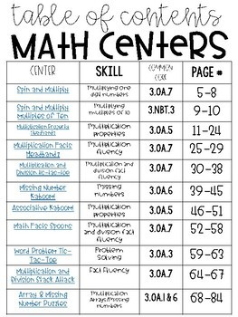 Multiplication and Division Third Grade Math Centers