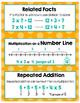 Multiplication and Division Vocabulary Cards by Marvel Math