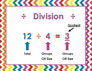 Multiplication and Division Vocabulary Cards