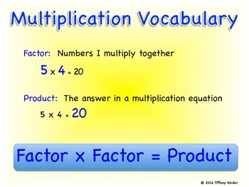 Multiplication and Division Vocabulary Poster