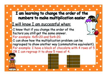 Multiplication and Division WALTs and Success Criteria