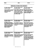 Multiplication and Division of Fractions Practice: 5 worksheets : 60 problems