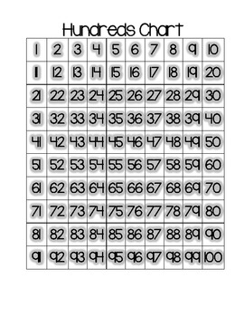 Multiplication and Hundreds Chart for student reference!