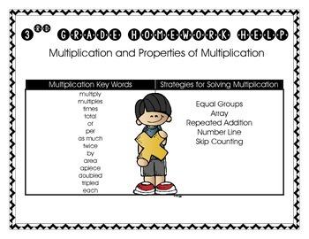 Multiplication and Properties of Multiplication Homework Helper