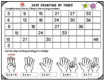 Multiplication - Skip Counting