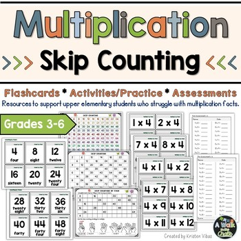 Multiplication and Skip Counting