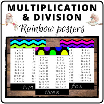 Multiplication and division posters in neon rainbow