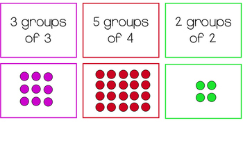 Multiplication array and groups of flash cards