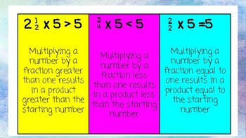 Multiplication as Scaling (Fractions)