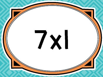 Multiplication by 0, 1, 5, and 10 Around the World