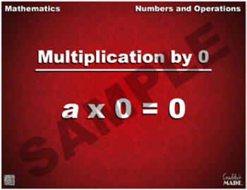 Multiplication by 0 Math Poster