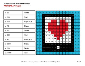 Multiplication by 10, 100, 1000 - Color-By-Number Mystery Pictures