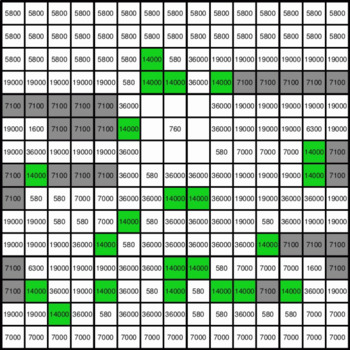 Multiplication by 10, 100, 1000 - Monster Mystery Picture - Google Forms