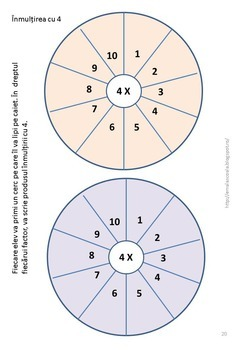 Multiplication by 2, 3, 4, 5 in Romanian language
