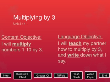 Multiplying by 3s