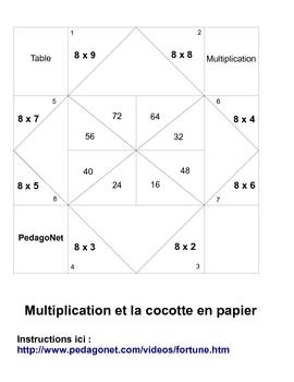 Multiplication et la cocotte de papier