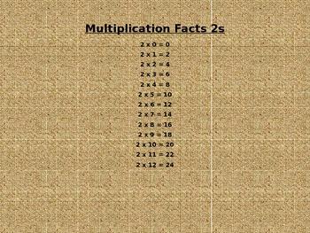 Multiplication fact fluency powerpoint