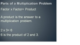 Multiplication: factors, multiples, prime, and composite
