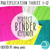 Multiplication facts 1-12: REFERENCE SHEET