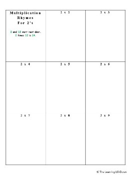 Multiplication Facts: Multiplication Rhyming Activity