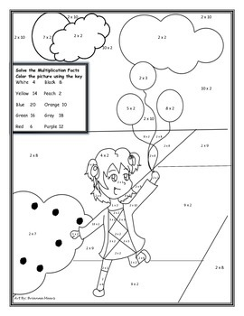 Multiplication facts 2's color by number - free sample