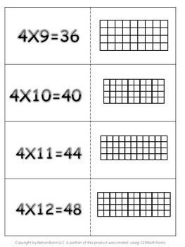 Multiplication flashcards using the Area Model-2nd and 3rd Grade