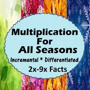 #bestof2017 Multiplication for All Seasons