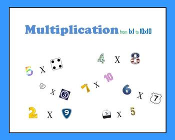 Multiplication from 1x1 to 10x10