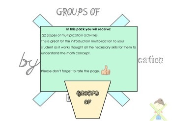 Multiplication - groups of, by, lots of.