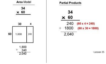 Multiplication Strategies Handouts & key words SMART Bd