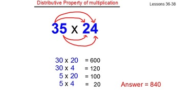 Multiplication Strategies Handouts & key words SMART Bd   (Math Grades 2 - 5)