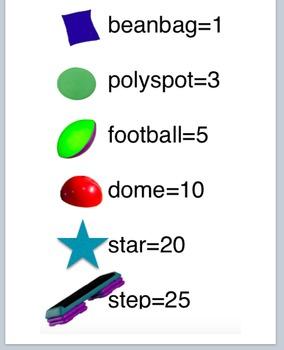 Multiplication in PE (Integration lesson)