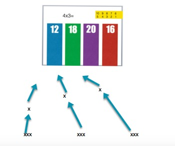 Multiplication in PE (Integration lesson)