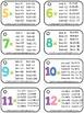 Multiplication key ring flash cards