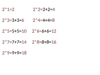 How to Multiply
