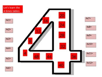 Multiplication made easy