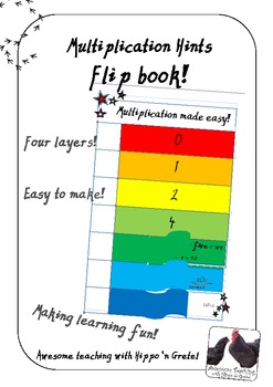 Multiplication made easy with this FUN flip booklet of hints!  Print 'n go!