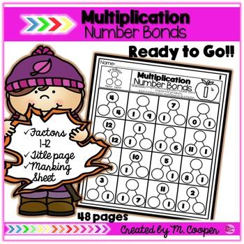 Multiplication Number Bonds