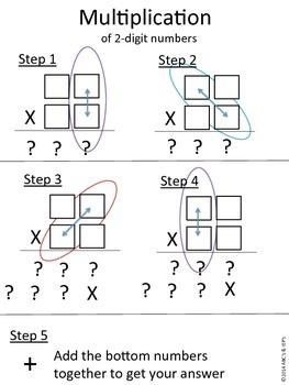 Multiplication of 2-Digit Numbers