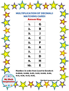 Multiplication of Decimals up to 3 digit by 2 digit