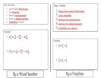 Multiplication of Fractions Flipbook